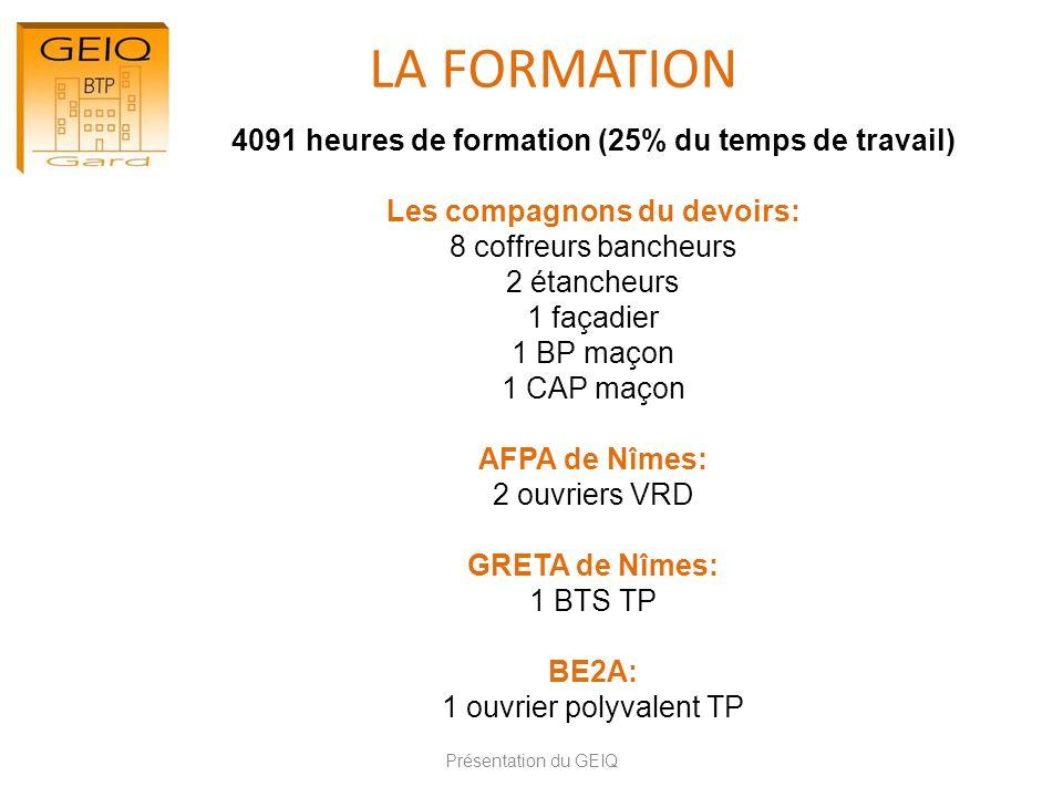 LA FORMATION 4091 heures de formation (25% du temps de travail)