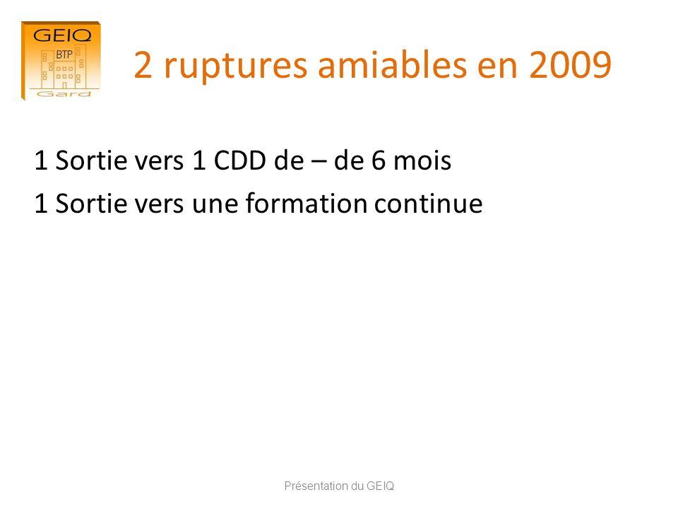 2 ruptures amiables en 2009 1 Sortie vers 1 CDD de – de 6 mois 1 Sortie vers une formation continue