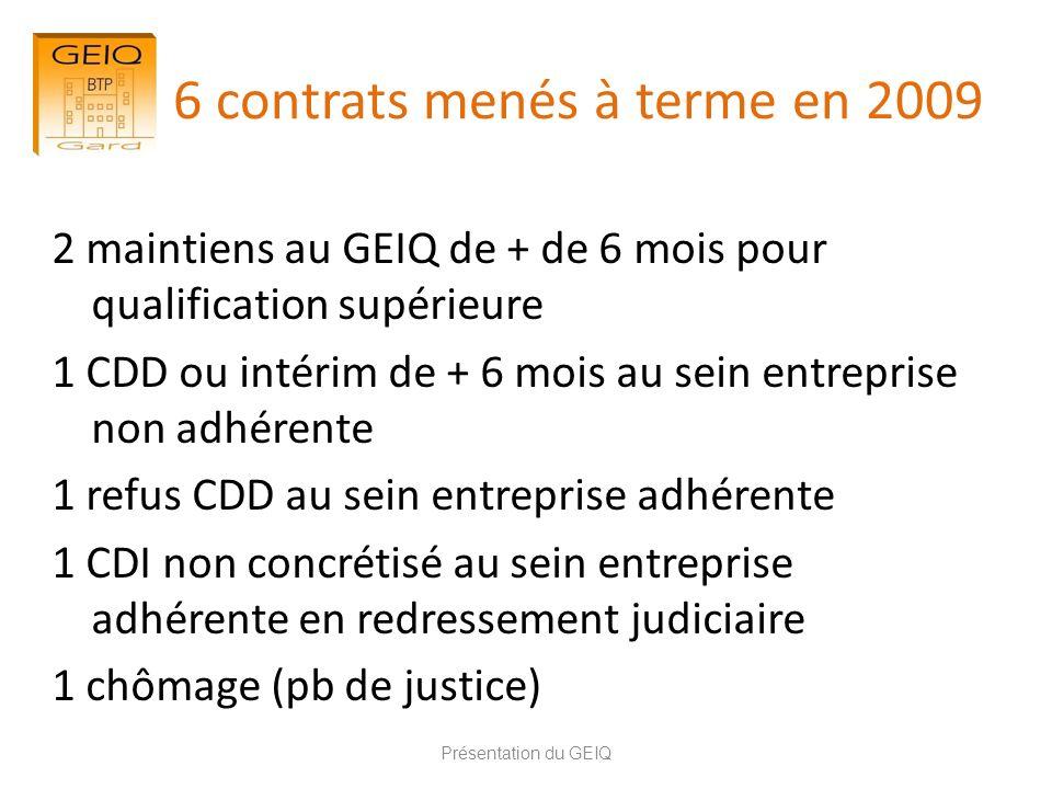 6 contrats menés à terme en 2009