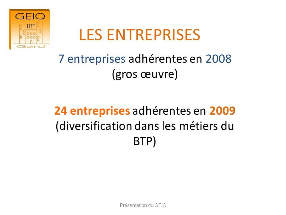 7 entreprises adhérentes en 2008 (gros œuvre)