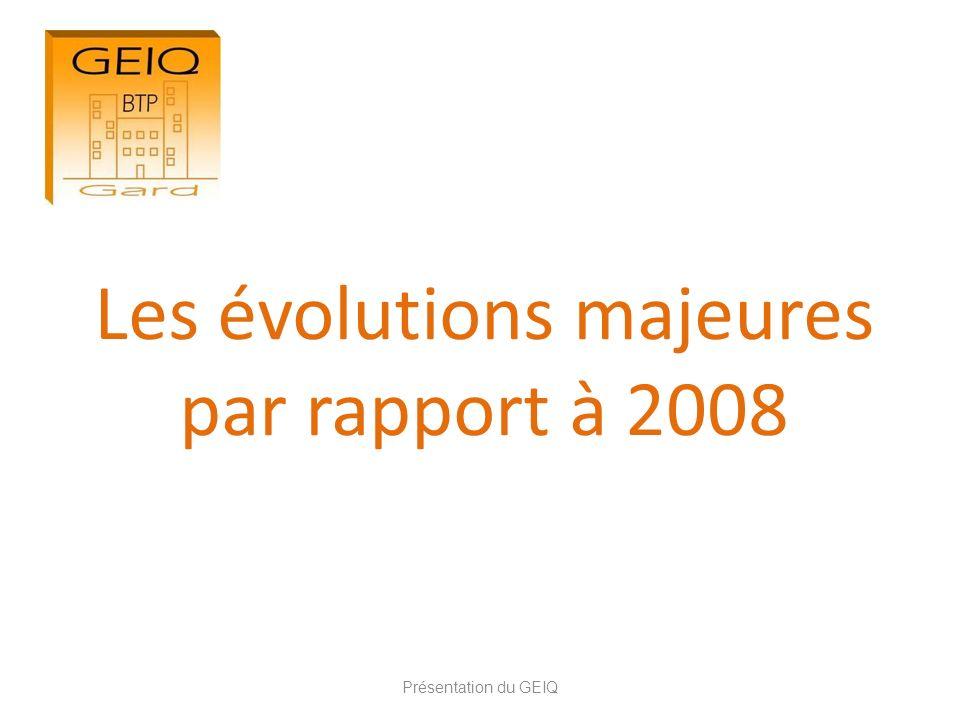 Les évolutions majeures par rapport à 2008