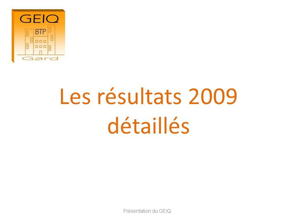 Les résultats 2009 détaillés