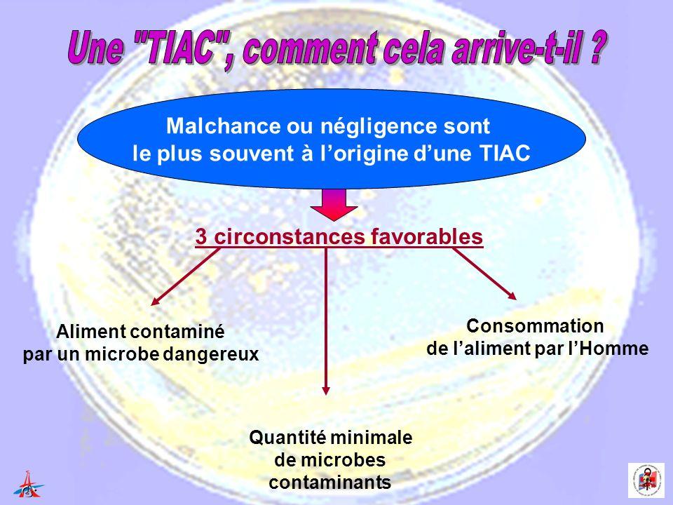 Une TIAC , comment cela arrive-t-il