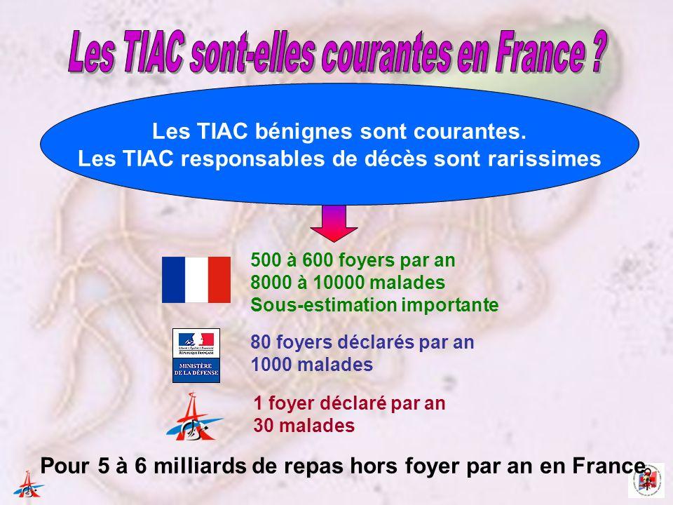 Les TIAC sont-elles courantes en France