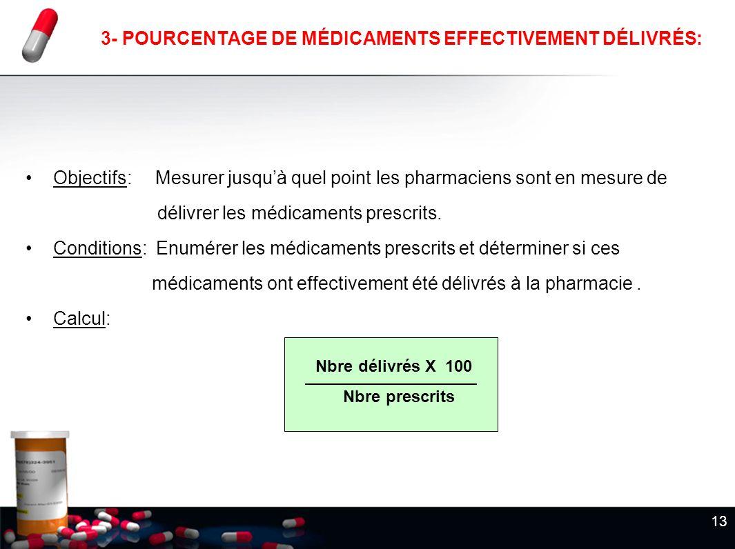 3- POURCENTAGE DE MÉDICAMENTS EFFECTIVEMENT DÉLIVRÉS: