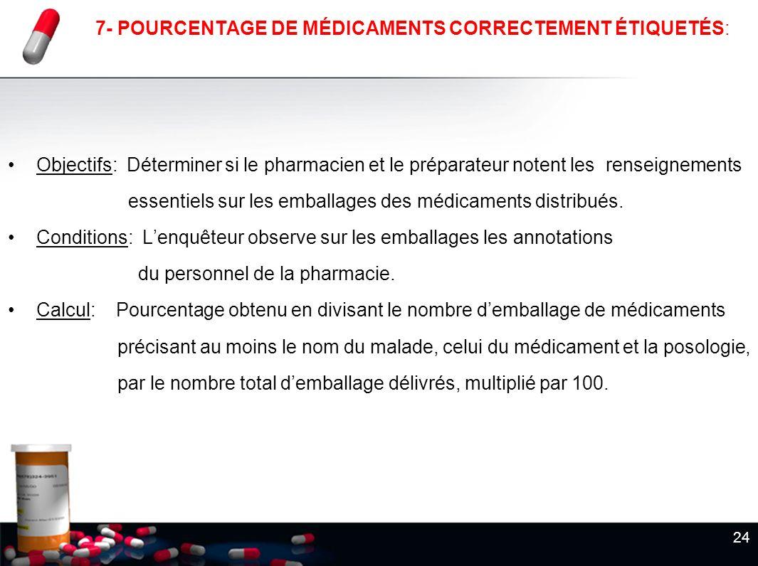 7- POURCENTAGE DE MÉDICAMENTS CORRECTEMENT ÉTIQUETÉS: