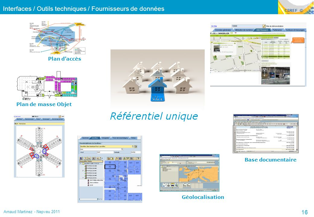 Interfaces / Outils techniques / Fournisseurs de données