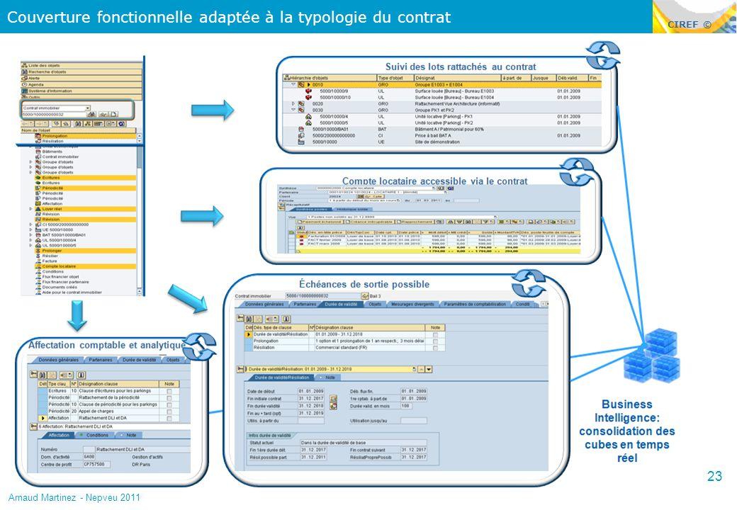 Couverture fonctionnelle adaptée à la typologie du contrat