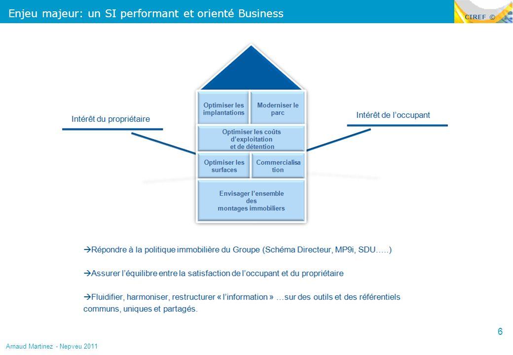 Enjeu majeur: un SI performant et orienté Business