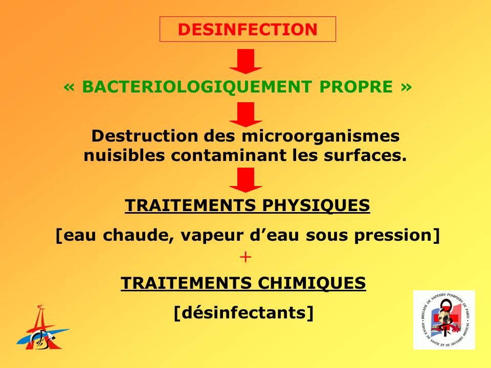 + DESINFECTION « BACTERIOLOGIQUEMENT PROPRE »