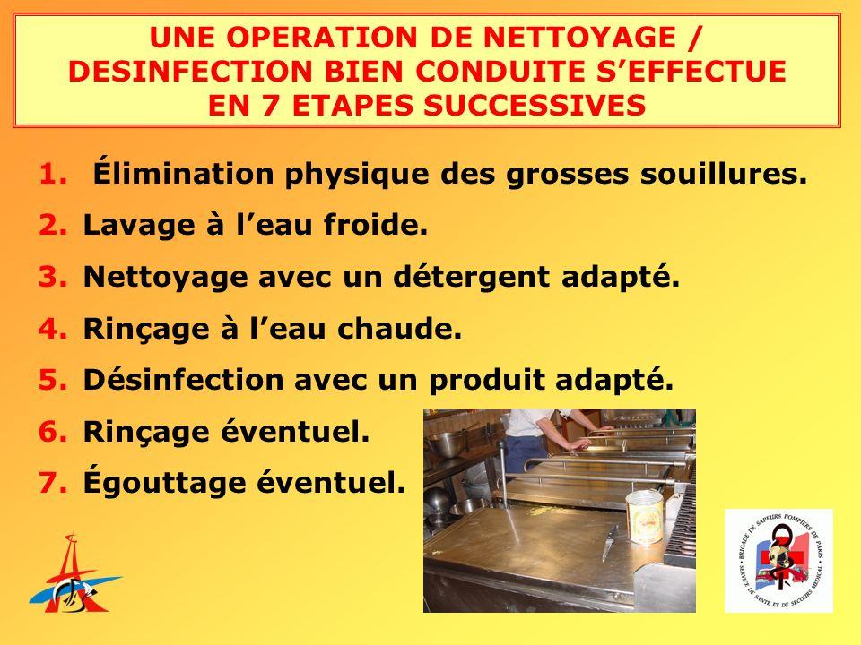 UNE OPERATION DE NETTOYAGE / DESINFECTION BIEN CONDUITE S'EFFECTUE