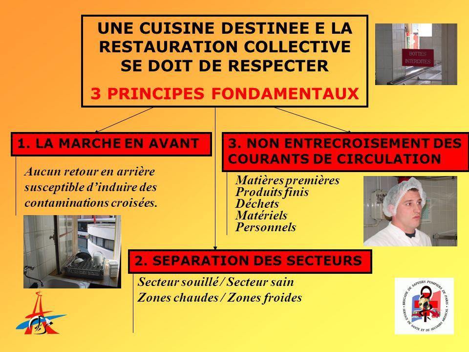 UNE CUISINE DESTINEE E LA RESTAURATION COLLECTIVE SE DOIT DE RESPECTER