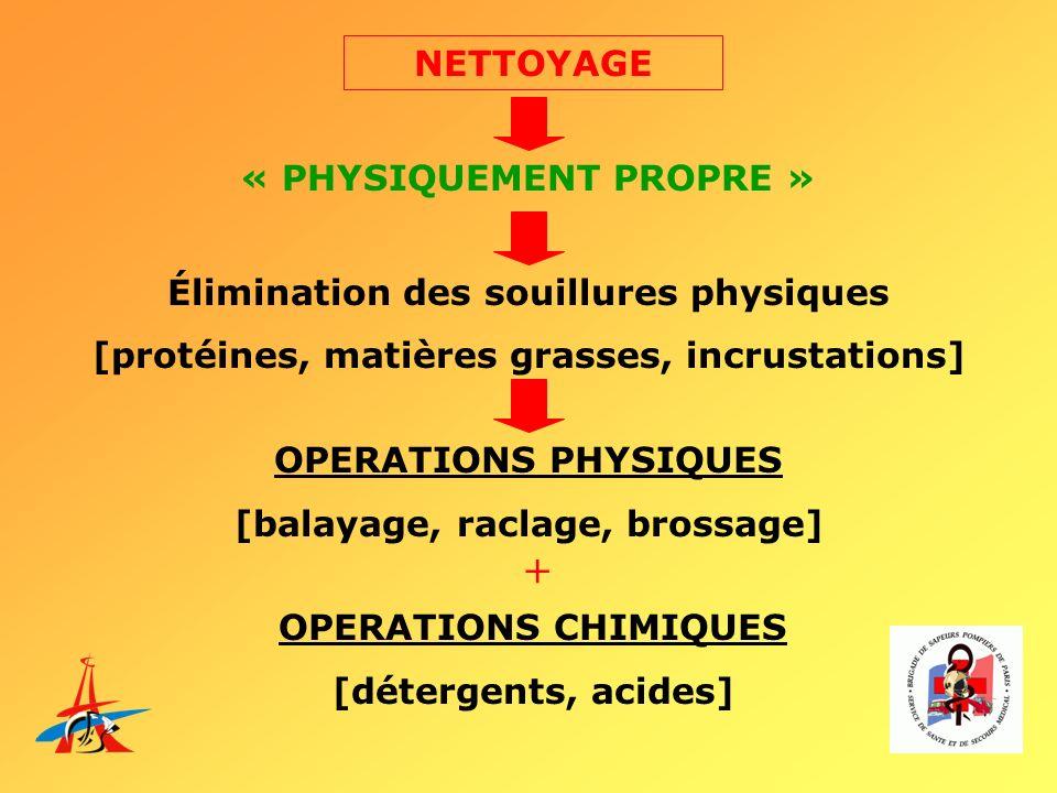 + NETTOYAGE « PHYSIQUEMENT PROPRE »