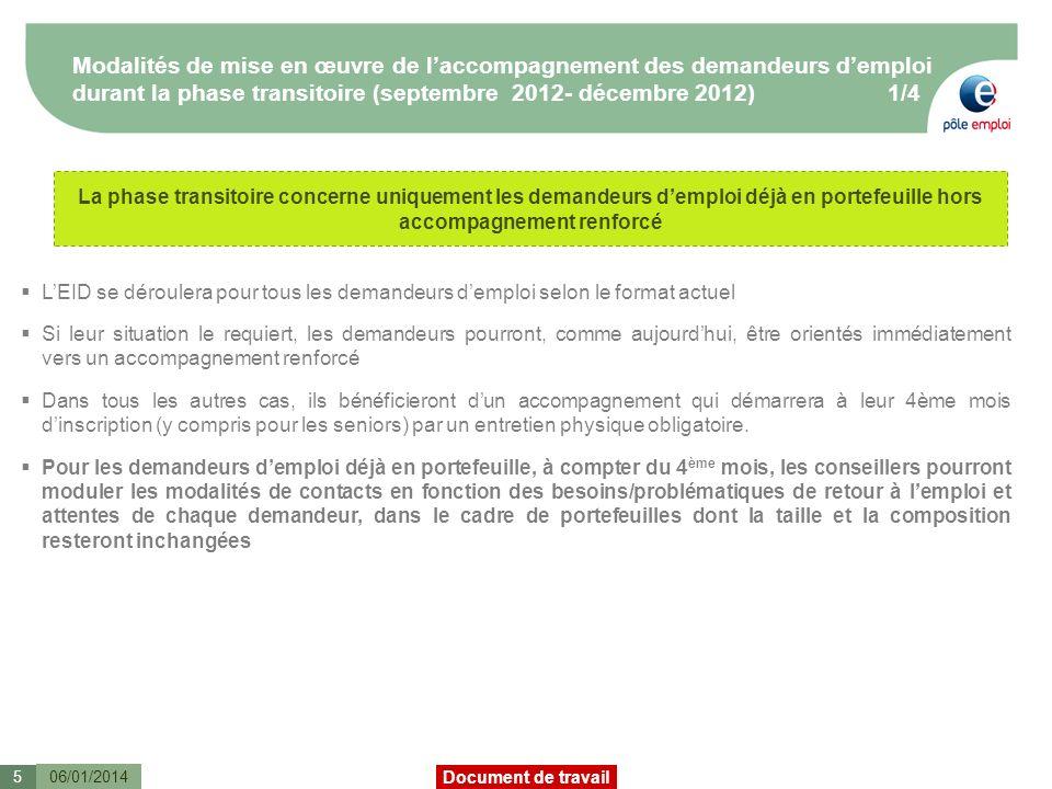 Modalités de mise en œuvre de l'accompagnement des demandeurs d'emploi durant la phase transitoire (septembre 2012- décembre 2012) 1/4