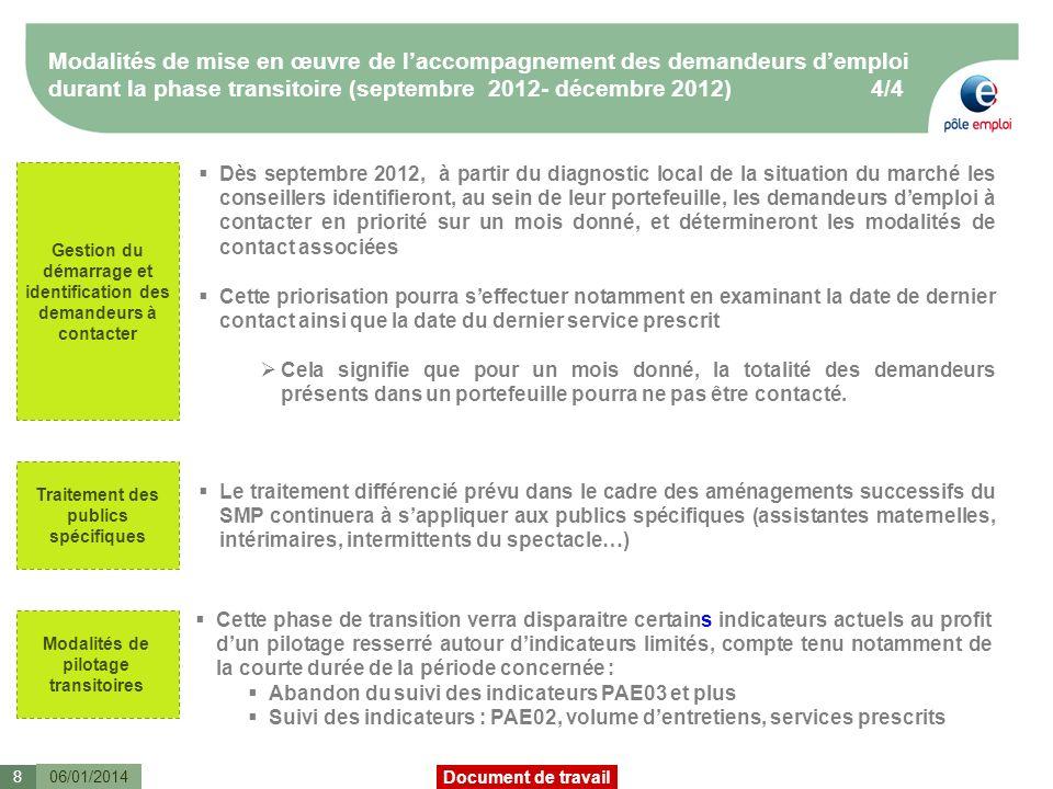 Modalités de mise en œuvre de l'accompagnement des demandeurs d'emploi durant la phase transitoire (septembre 2012- décembre 2012) 4/4