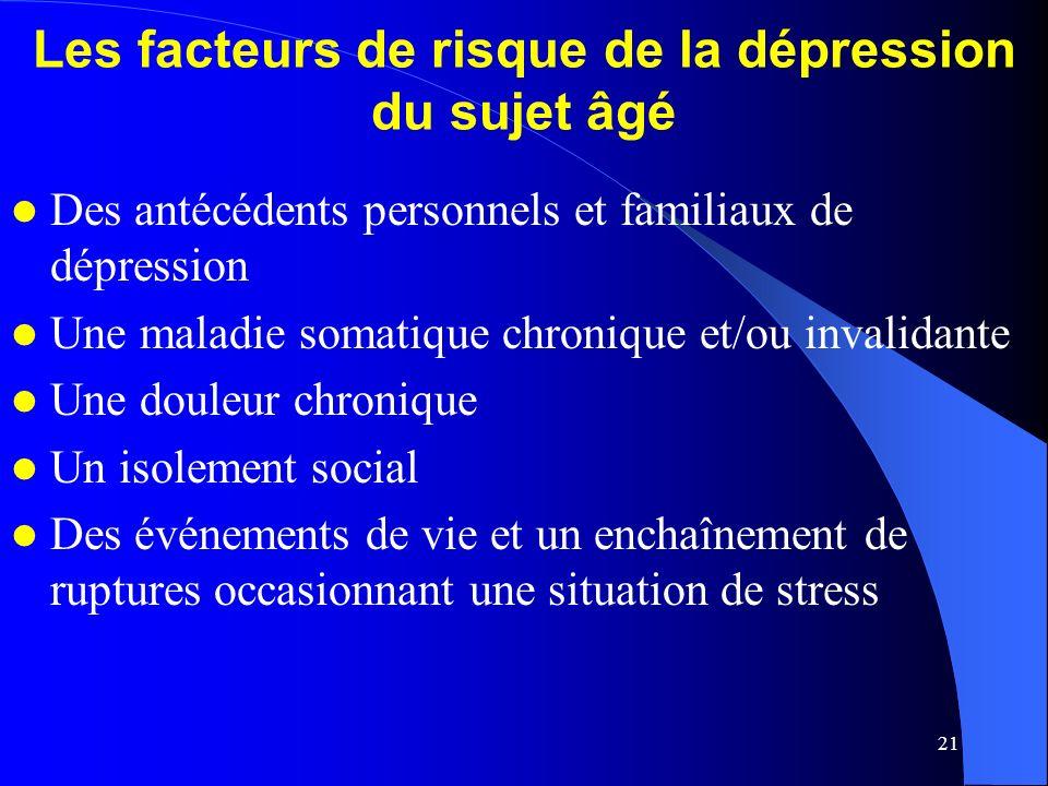 Les facteurs de risque de la dépression du sujet âgé