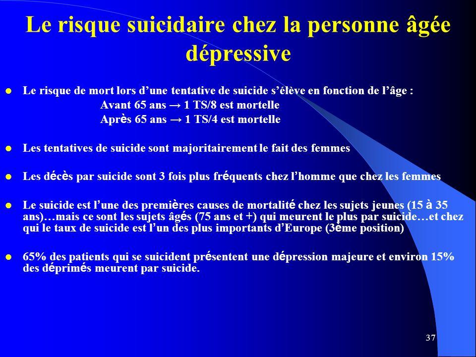 Le risque suicidaire chez la personne âgée dépressive
