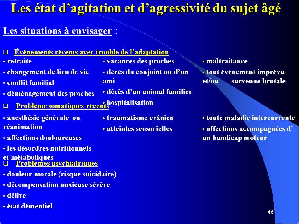 Les état d'agitation et d'agressivité du sujet âgé