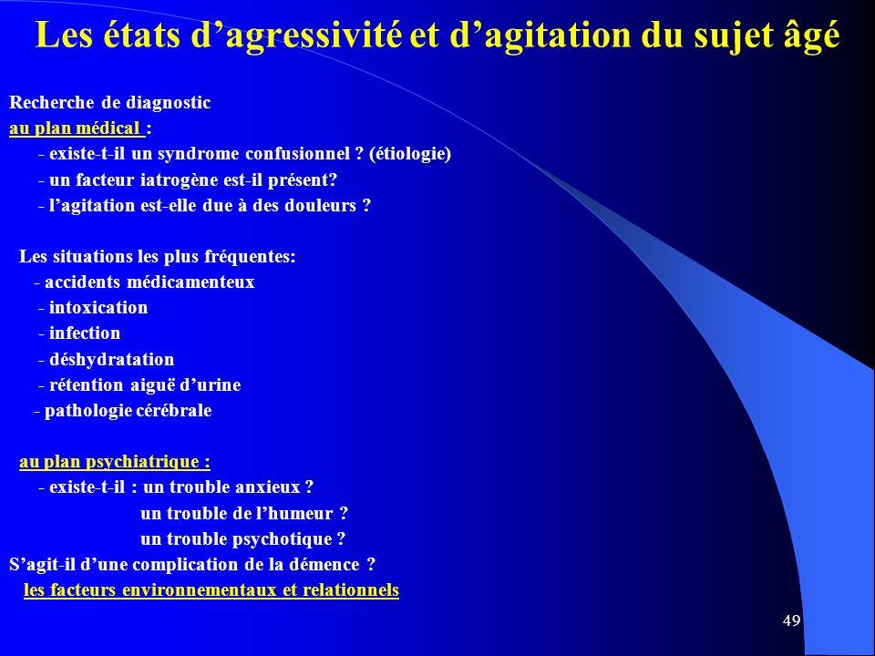 Les états d'agressivité et d'agitation du sujet âgé