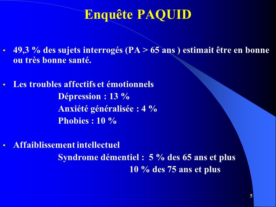Enquête PAQUID 49,3 % des sujets interrogés (PA > 65 ans ) estimait être en bonne ou très bonne santé.