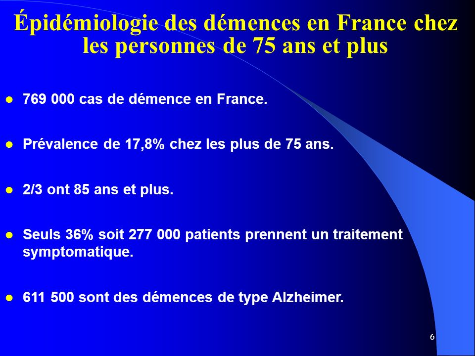 Épidémiologie des démences en France chez les personnes de 75 ans et plus
