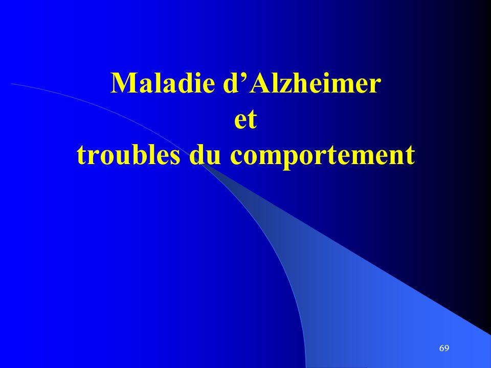 Maladie d'Alzheimer et troubles du comportement