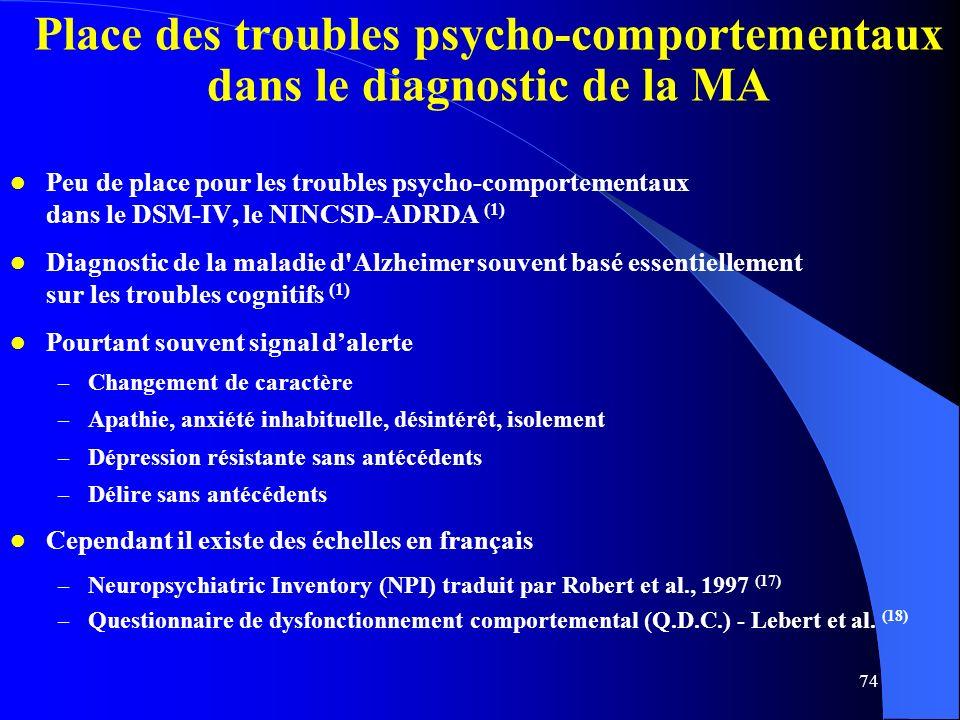 Place des troubles psycho-comportementaux dans le diagnostic de la MA