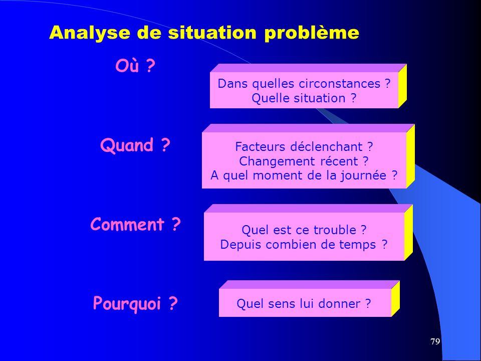 Analyse de situation problème