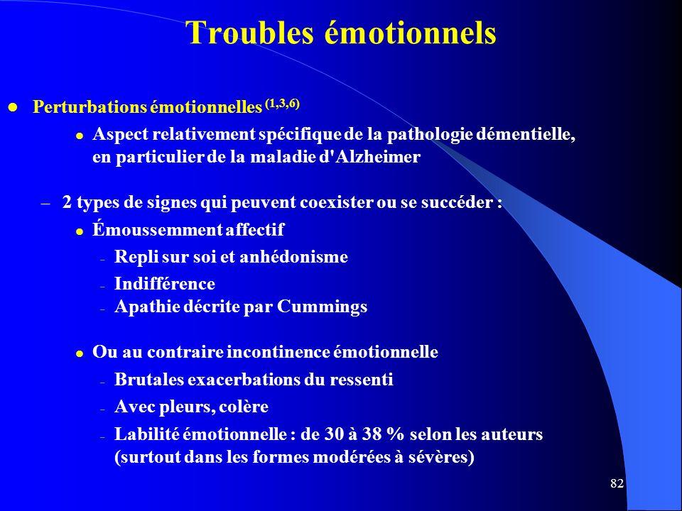Troubles émotionnels Perturbations émotionnelles (1,3,6)