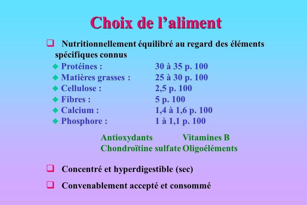 Choix de l'aliment Nutritionnellement équilibré au regard des éléments spécifiques connus. Protéines : 30 à 35 p. 100.