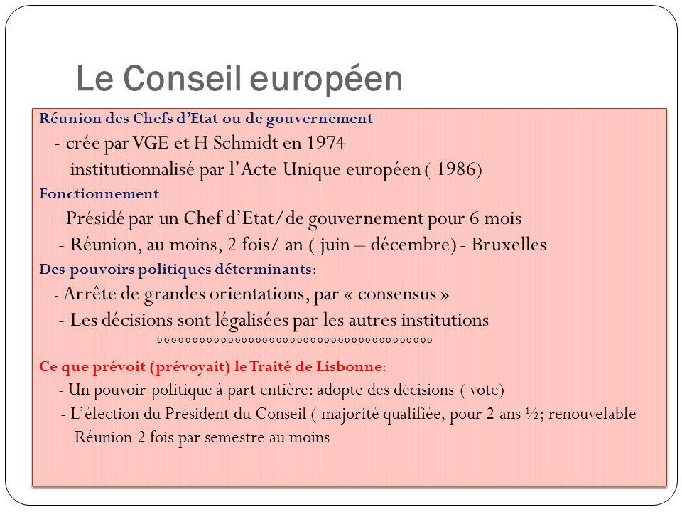 Le Conseil européen Réunion des Chefs d'Etat ou de gouvernement. - crée par VGE et H Schmidt en 1974.
