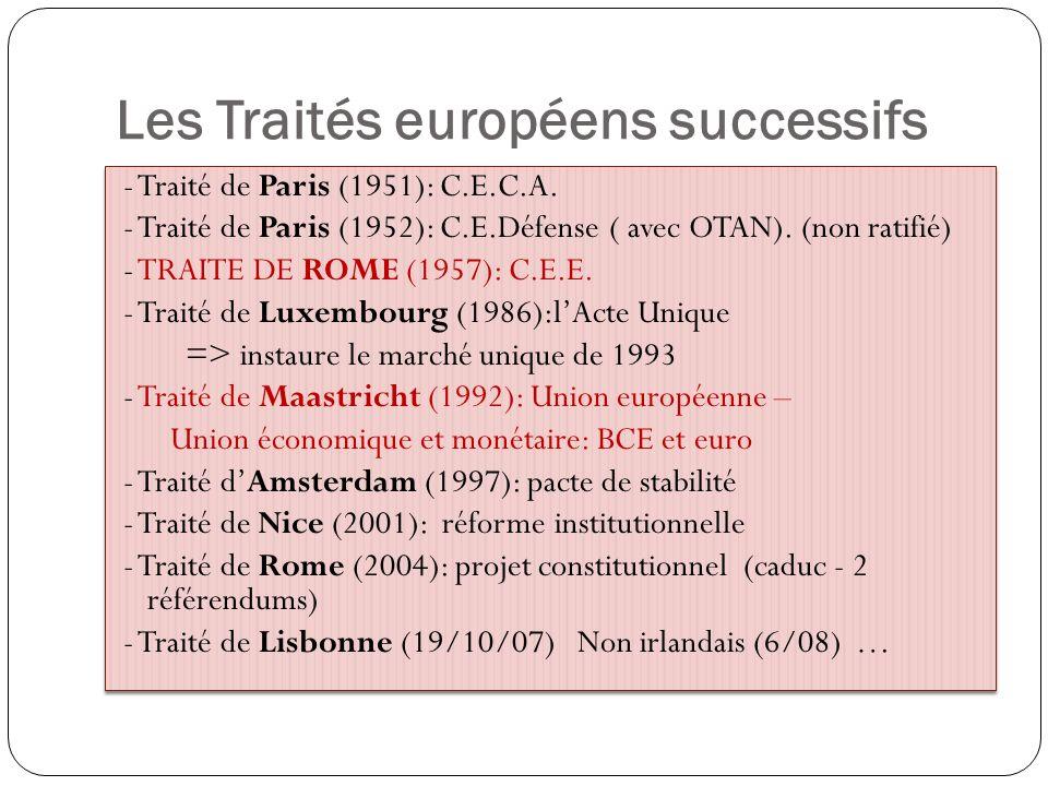 Les Traités européens successifs