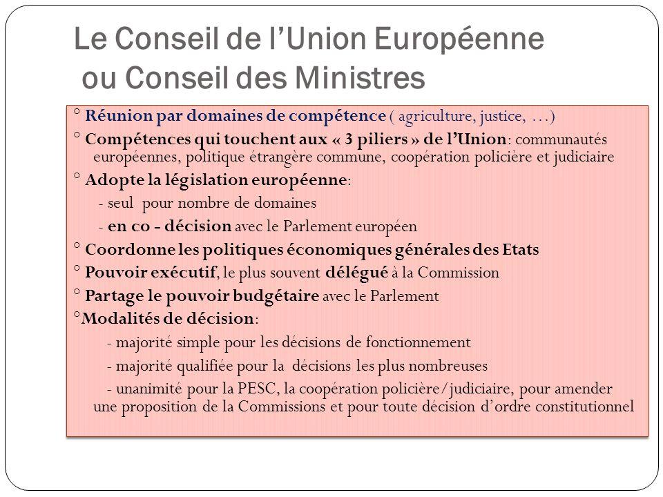 Le Conseil de l'Union Européenne ou Conseil des Ministres