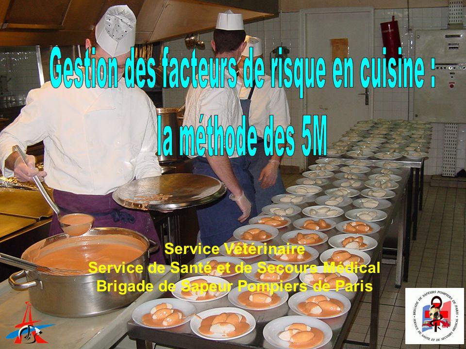 Gestion des facteurs de risque en cuisine : la méthode des 5M