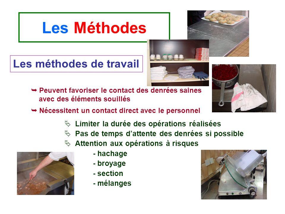 Les Méthodes Les méthodes de travail