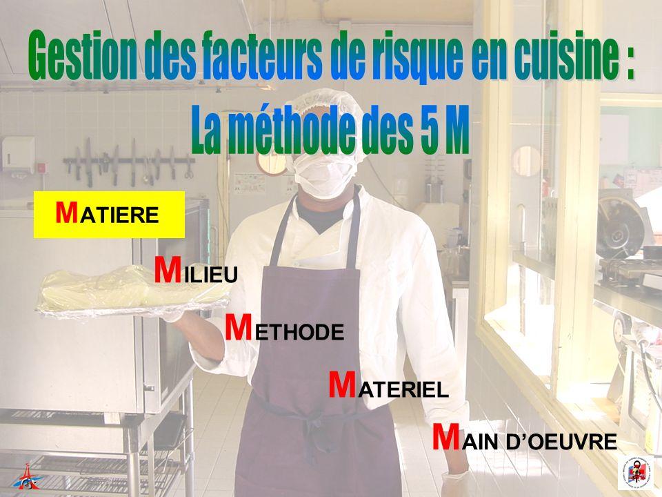 MILIEU METHODE MATERIEL MAIN D'OEUVRE