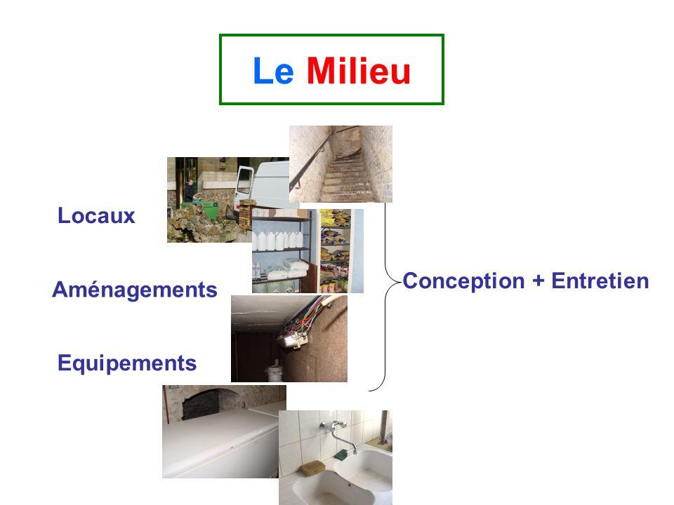 Le Milieu Locaux Conception + Entretien Aménagements Equipements