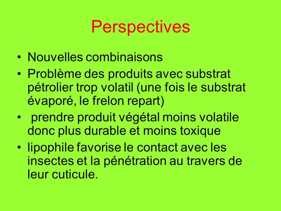Perspectives Nouvelles combinaisons