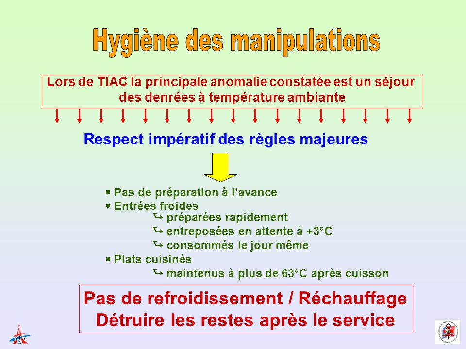 Service D Hygi Ef Bf Bdne Restauration Paris
