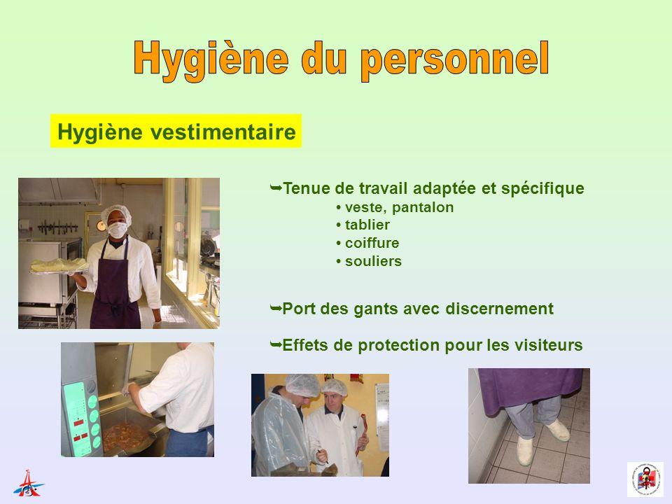 Hygiène du personnel Hygiène vestimentaire