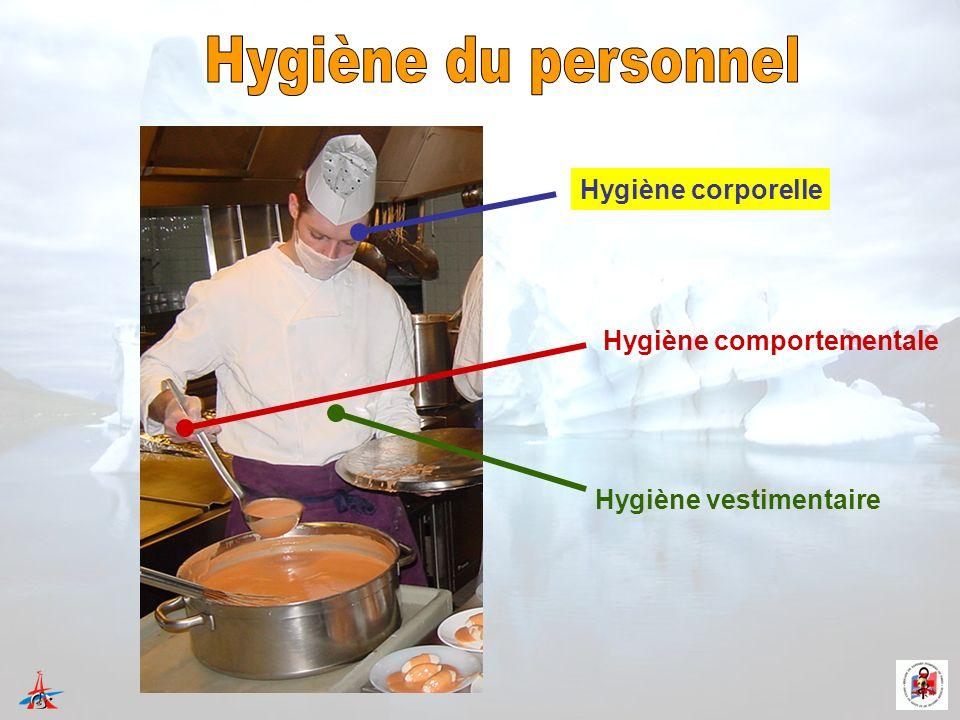 Hygiène du personnel Hygiène corporelle Hygiène comportementale