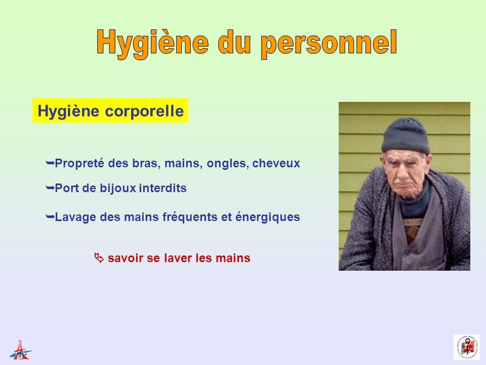 Hygiène du personnel Hygiène corporelle