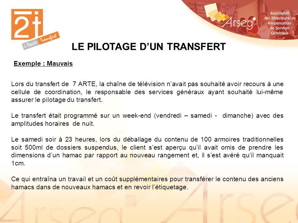 LE PILOTAGE D'UN TRANSFERT