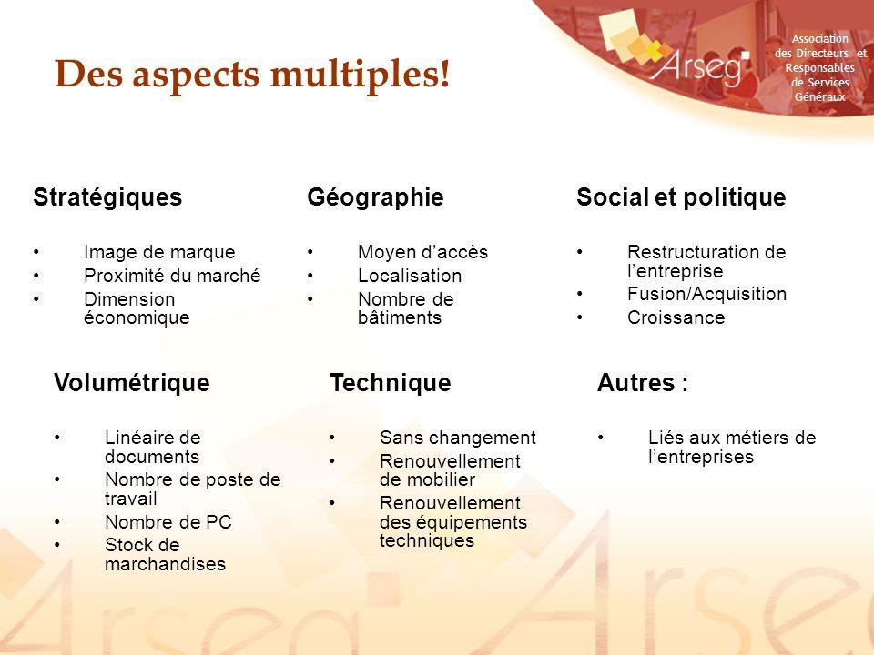 Des aspects multiples! Stratégiques Géographie Social et politique