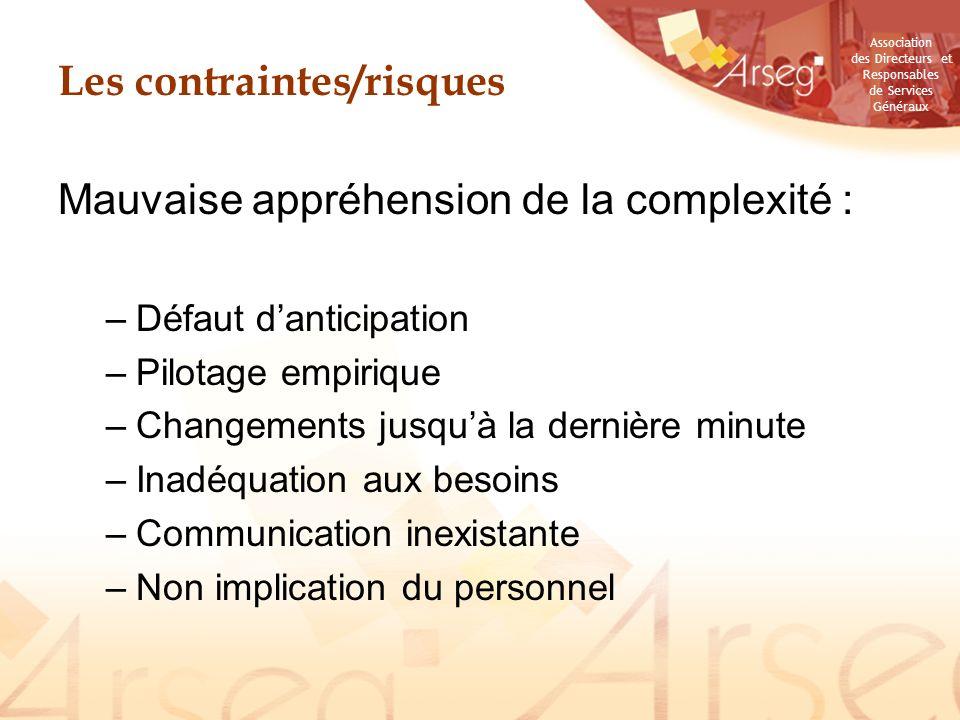 Les contraintes/risques