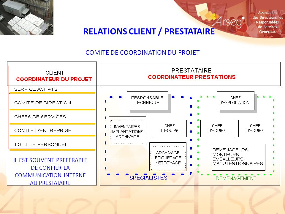 RELATIONS CLIENT / PRESTATAIRE