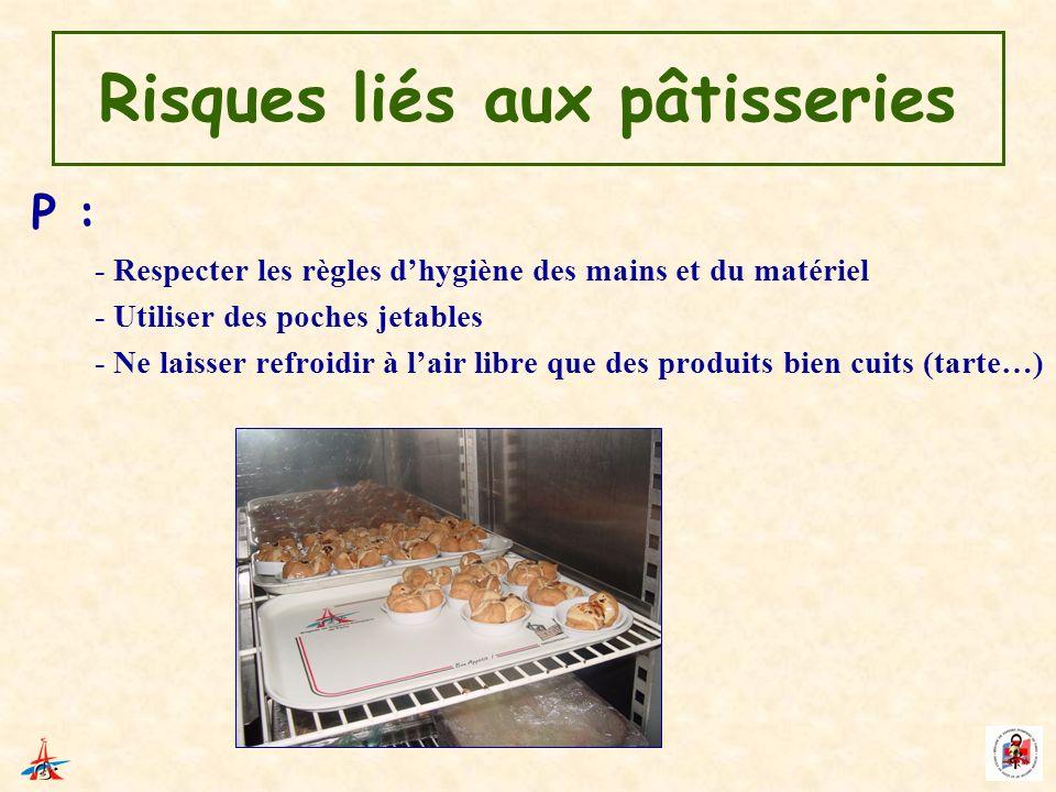 Risques liés aux pâtisseries