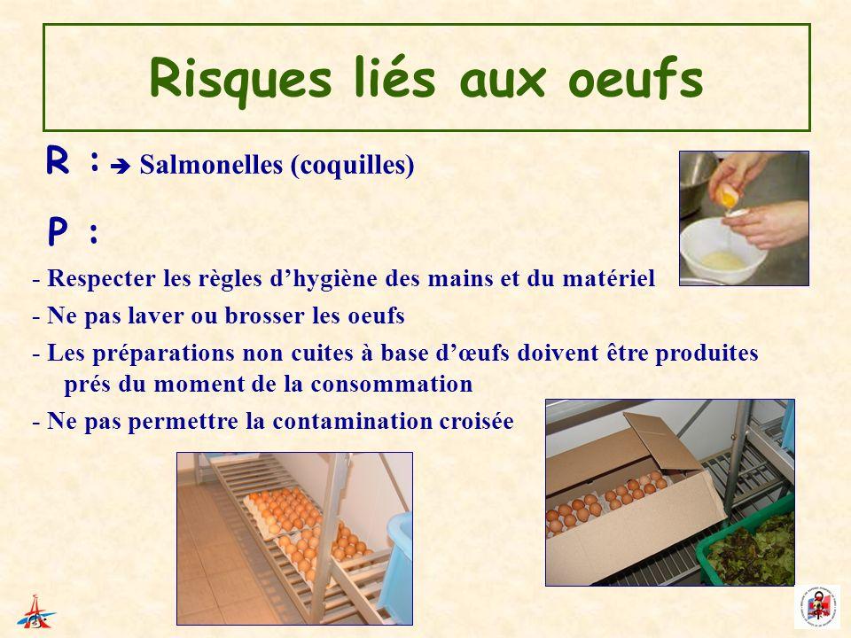 Risques liés aux oeufs R :  Salmonelles (coquilles) P :