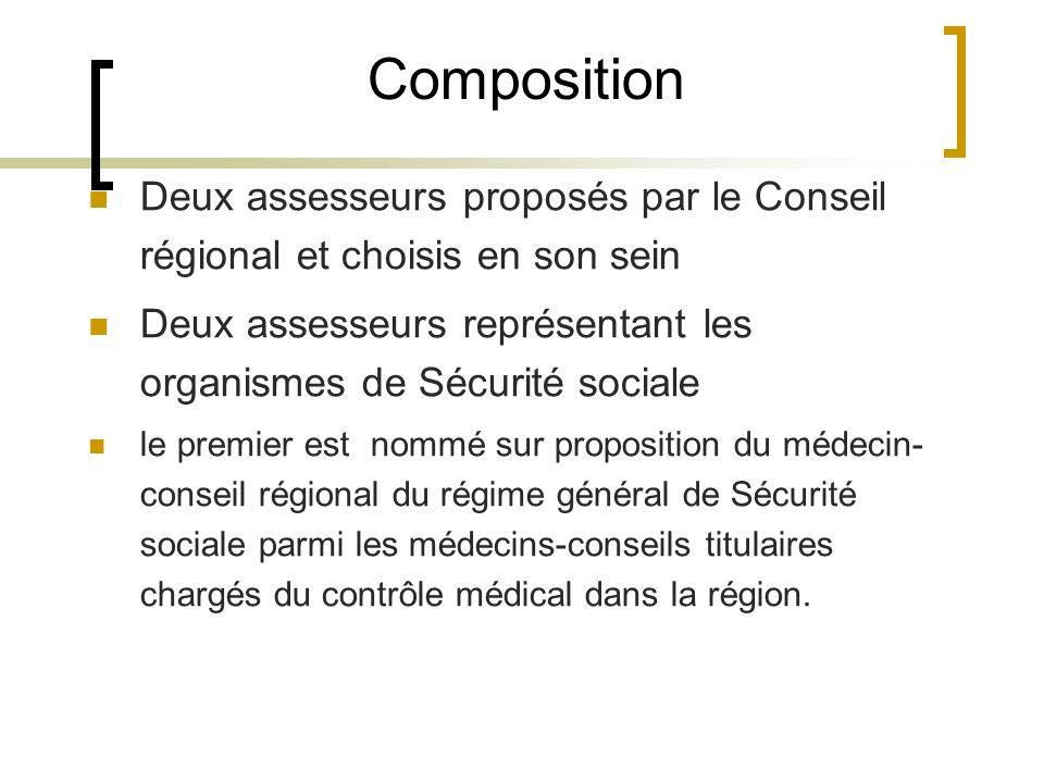 Composition Deux assesseurs proposés par le Conseil régional et choisis en son sein. Deux assesseurs représentant les organismes de Sécurité sociale.