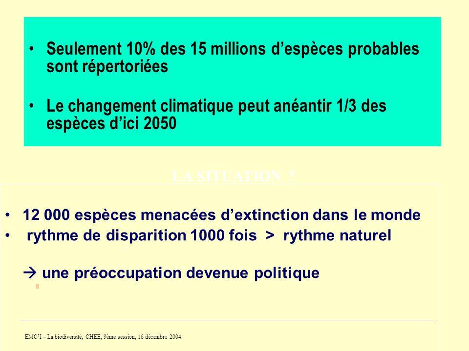 Seulement 10% des 15 millions d'espèces probables sont répertoriées